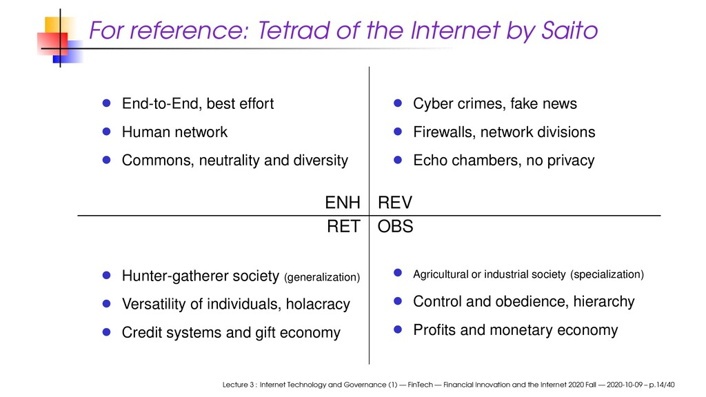 For reference: Tetrad of the Internet by Saito ...