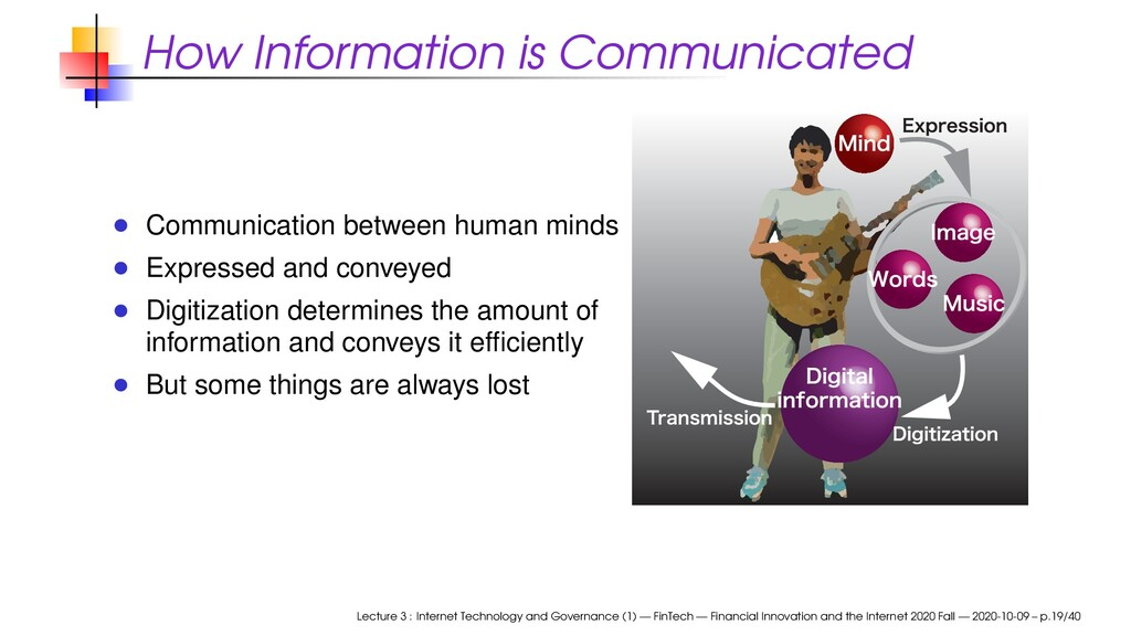 How Information is Communicated Communication b...