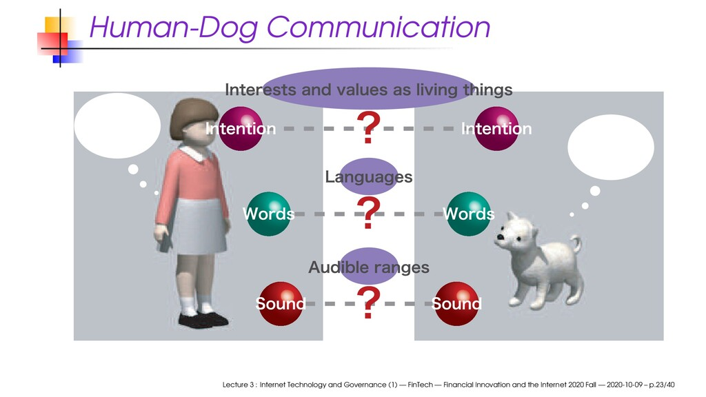 Human-Dog Communication Lecture 3 : Internet Te...