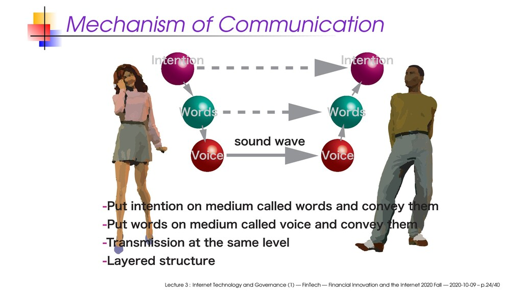 Mechanism of Communication Lecture 3 : Internet...