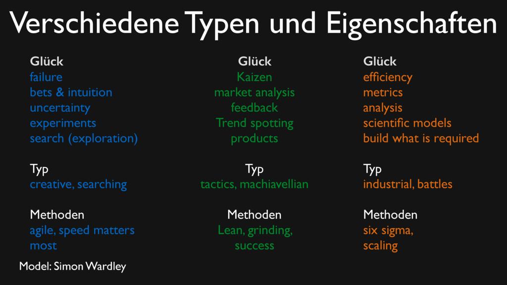 Glück Kaizen market analysis feedback Trend spo...