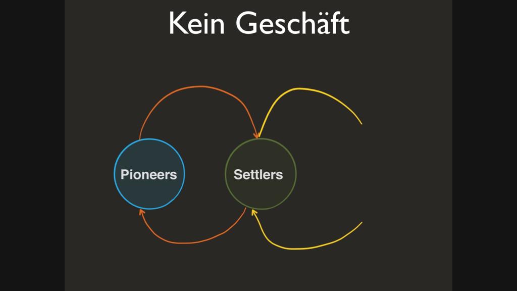 Pionier Siedler Pioneers Settlers Kein Geschäft