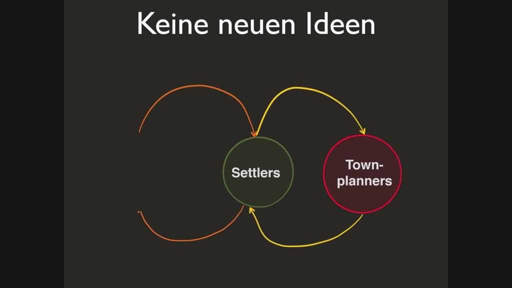 Settlers Town- planners Keine neuen Ideen