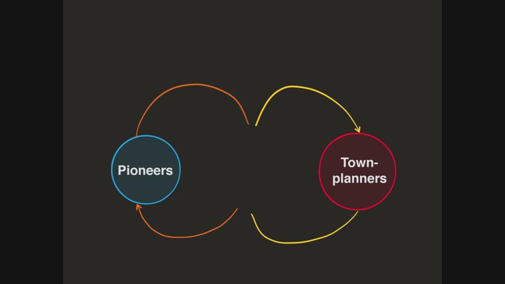 Pioneers Town- planners