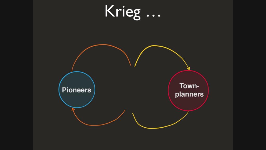 Pioneers Town- planners Krieg …