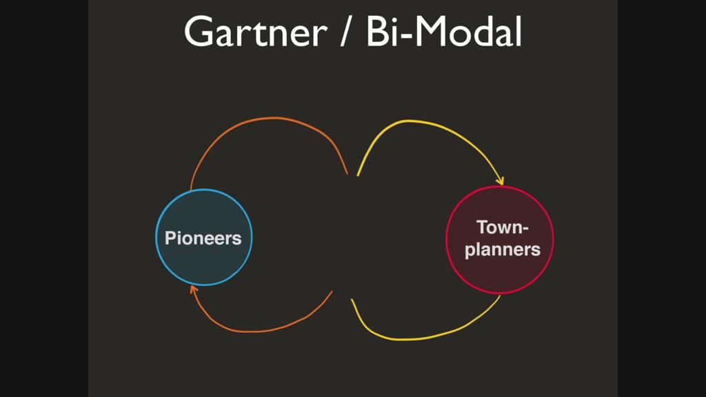 Pioneers Town- planners Gartner / Bi-Modal
