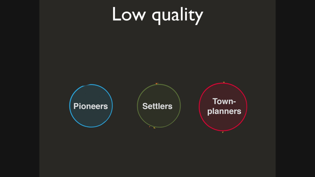 Nichts Low quality Pioneers Settlers Town- plan...