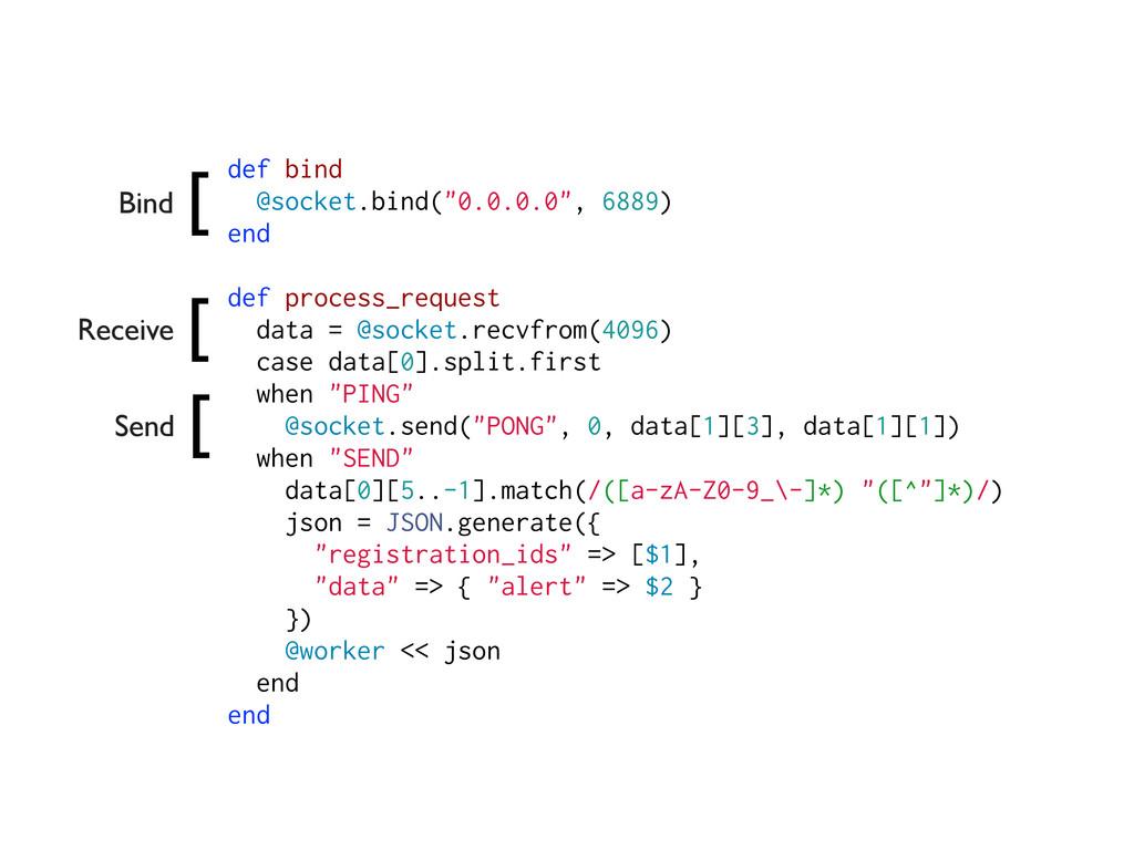 """def bind @socket.bind(""""0.0.0.0"""", 6889) end def ..."""