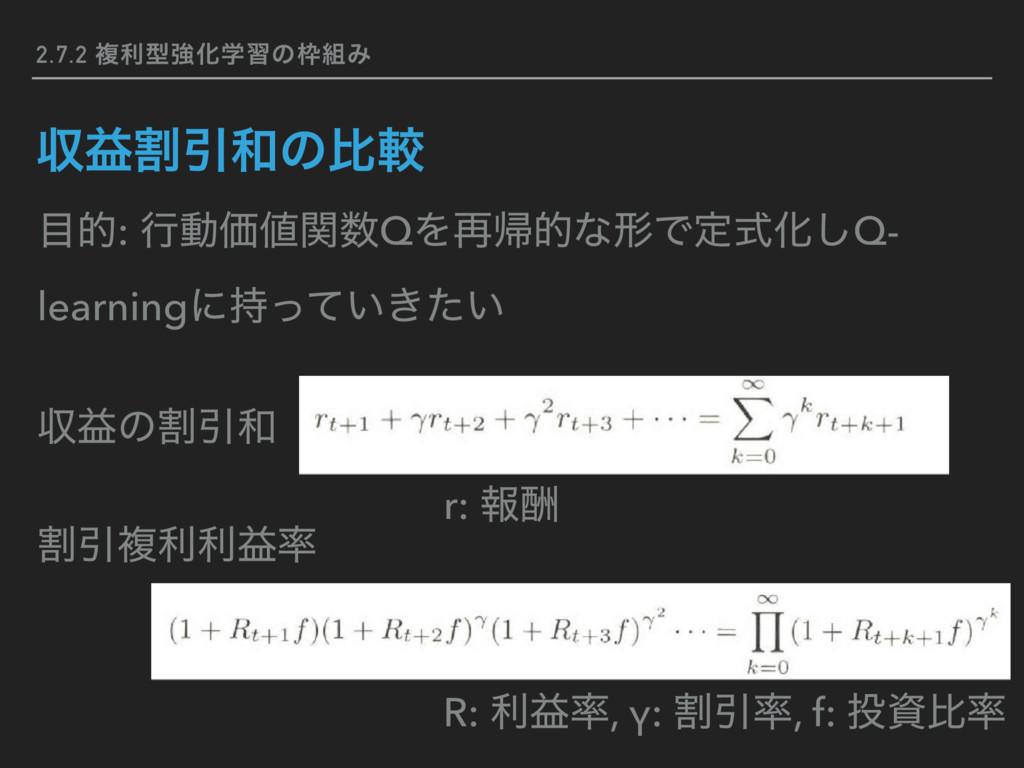 2.7.2 ෳརܕڧԽֶशͷΈ ऩӹׂҾͷൺֱ ऩӹͷׂҾ ׂҾෳརརӹ R: རӹ...