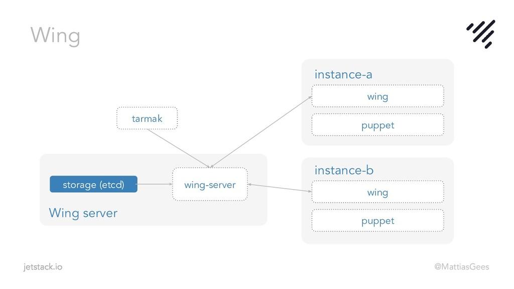 jetstack.io Wing tarmak storage (etcd) wing-ser...