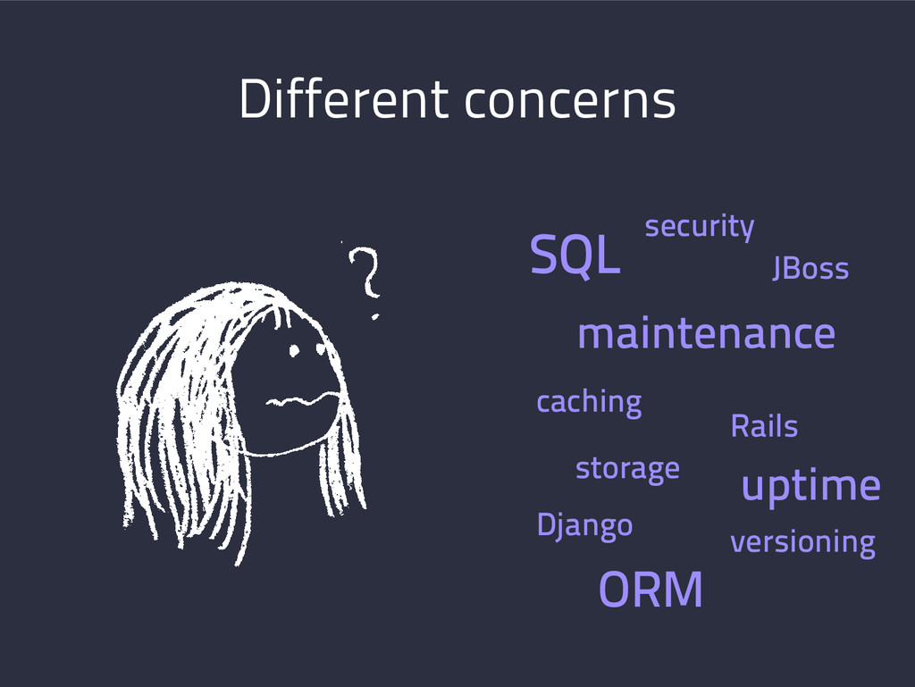 Different concerns SQL ORM caching Django JBoss...