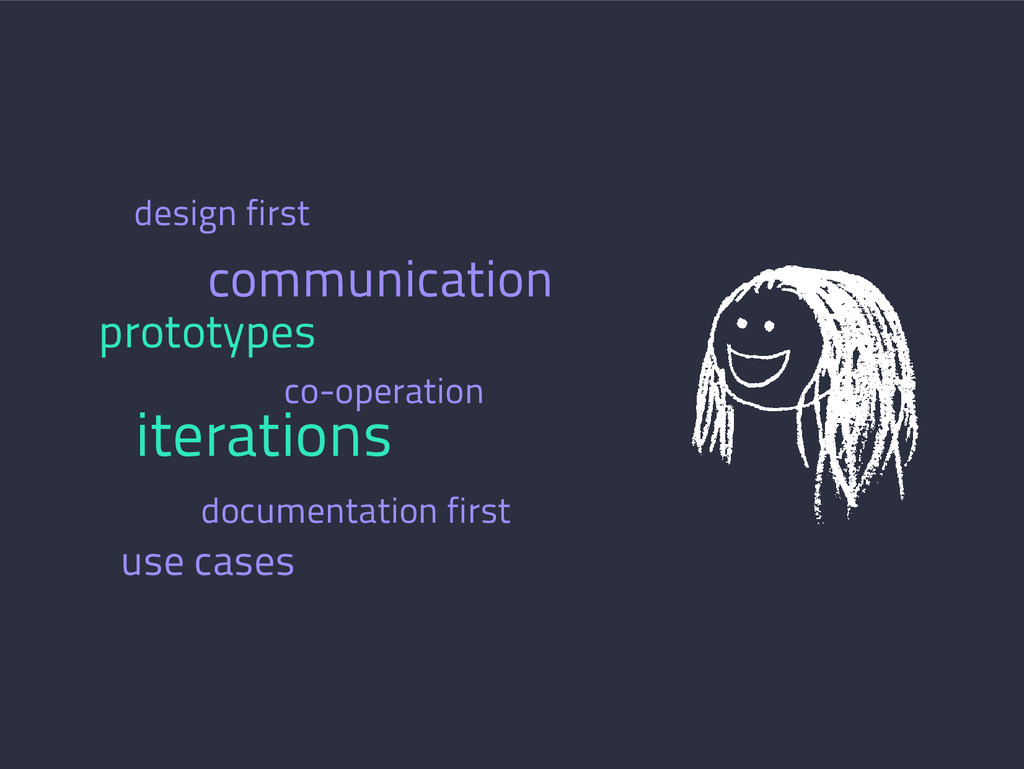 iterations prototypes communication co-operatio...