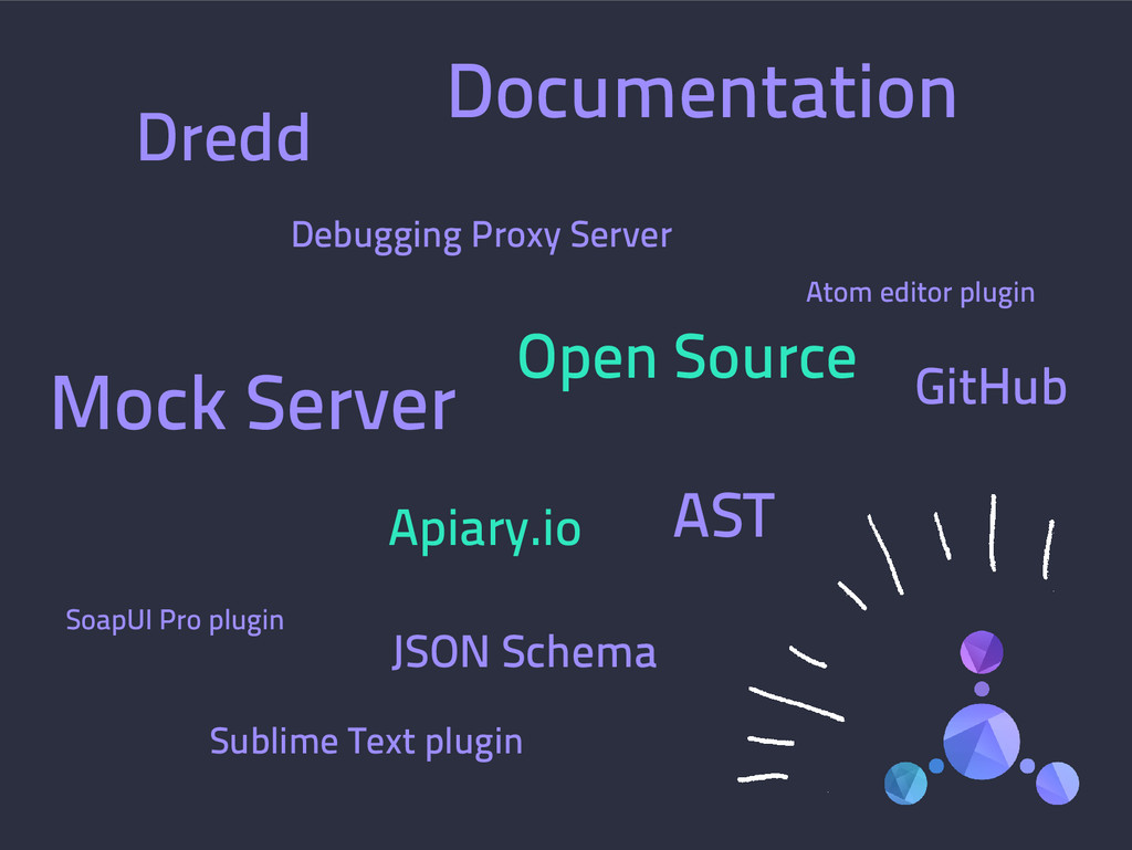AST Documentation Mock Server Debugging Proxy S...