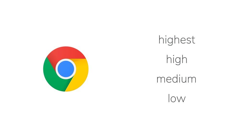 highest high medium low low high highest medium...