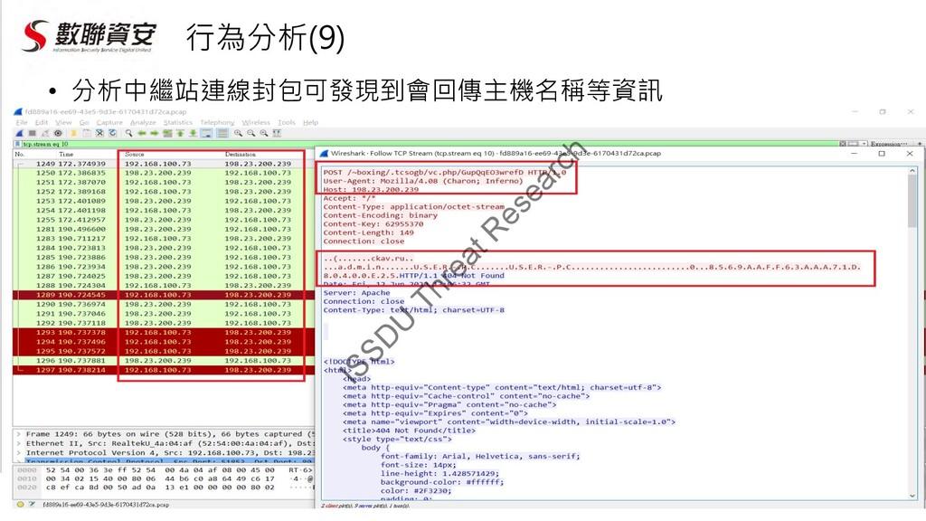 行為分析(9) • 分析中繼站連線封包可發現到會回傳主機名稱等資訊 ISSD U Threat...