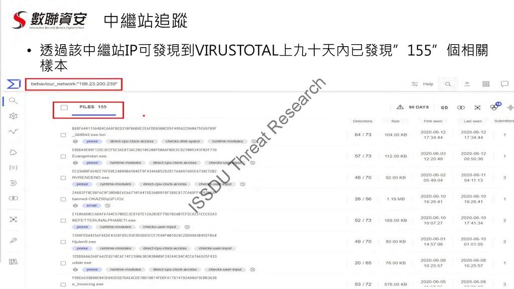 """中繼站追蹤 • 透過該中繼站IP可發現到VIRUSTOTAL上九十天內已發現""""155""""個相關 ..."""