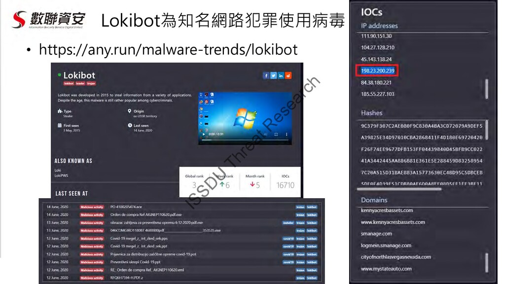 Lokibot為知名網路犯罪使用病毒 • https://any.run/malware-tr...
