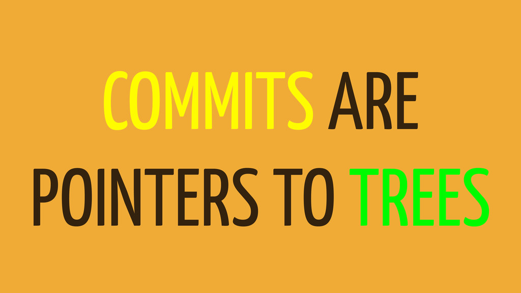 COMMITS ARE POINTERS TO TREES
