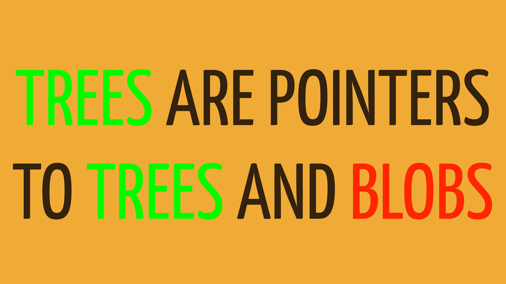 TREES ARE POINTERS TO TREES AND BLOBS