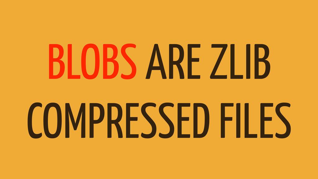 BLOBS ARE ZLIB COMPRESSED FILES