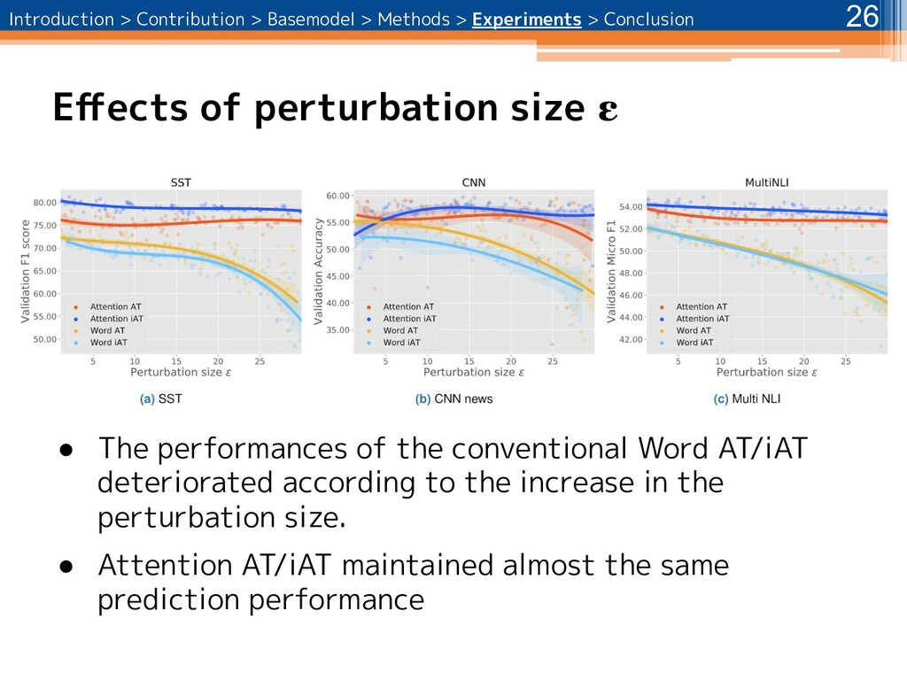 Effects of perturbation size ε 26 ● The performa...