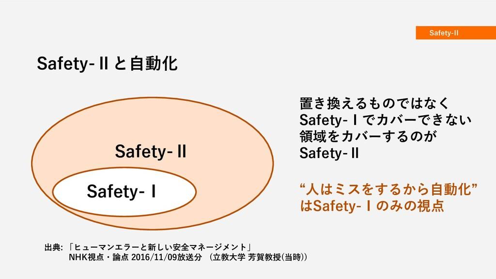 Safety-II Safety-Ⅱと自動化 Safety-Ⅱ Safety-Ⅰ 置き換えるも...