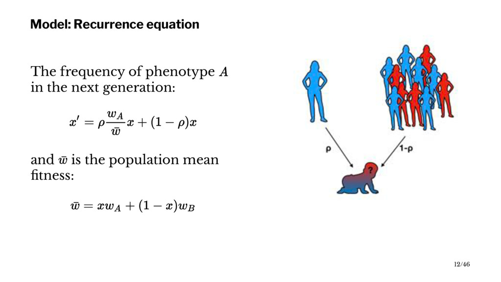 Model: Recurrence equation The frequency of phe...