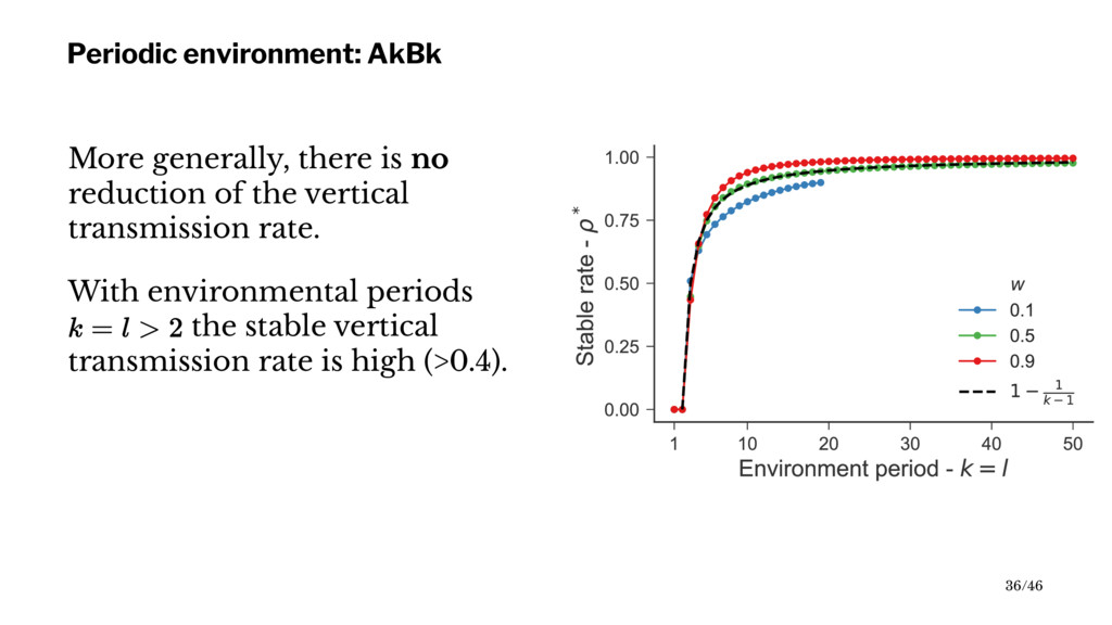 Periodic environment: AkBk More generally, ther...