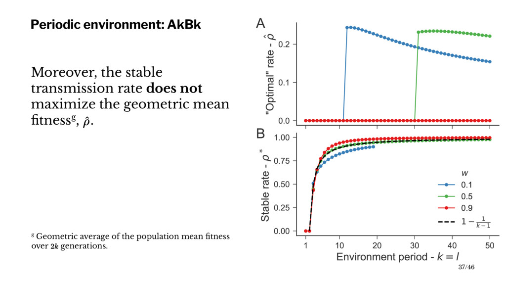Periodic environment: AkBk Moreover, the stable...
