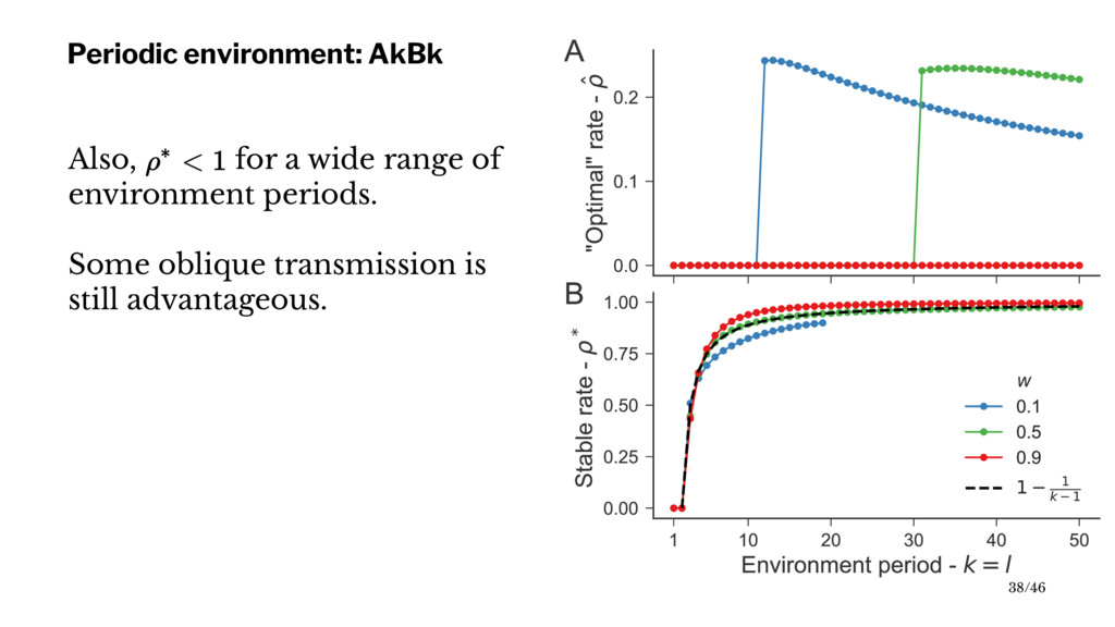 Periodic environment: AkBk Also, for a wide ran...