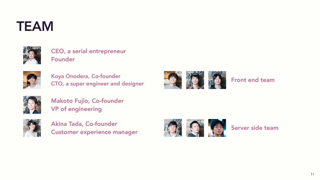 CEO, a serial entrepreneur Founder  Koya Onod...