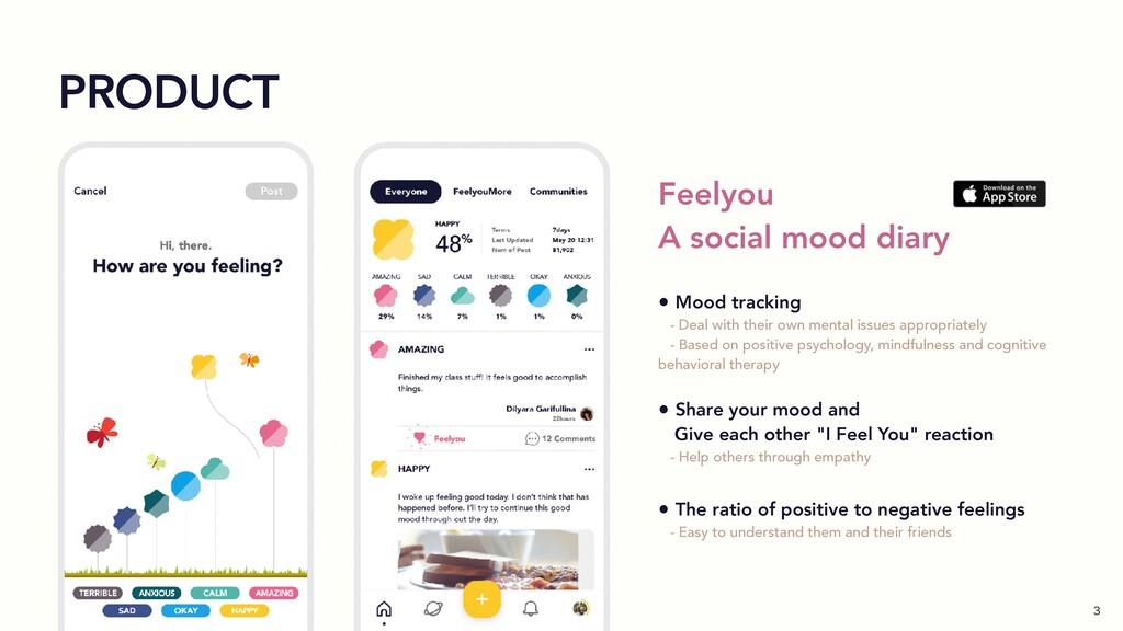 PRODUCT Feelyou A social mood diary • Mood trac...