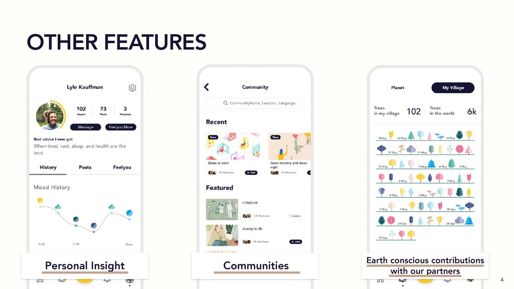 OTHER FEATURES Personal Insight Communities Ear...