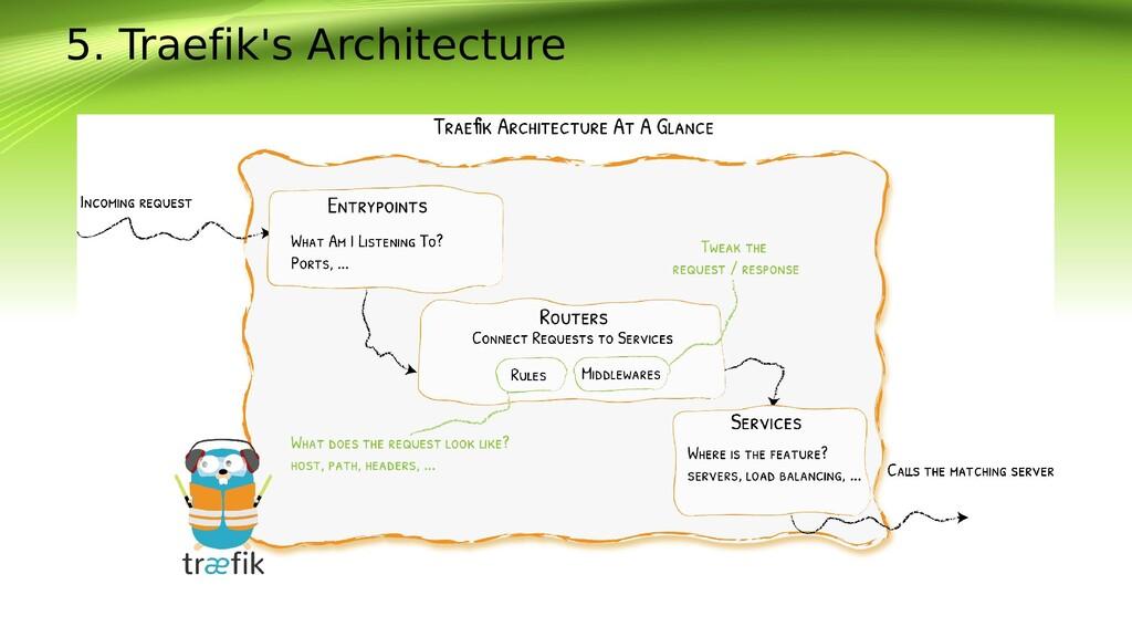 5. Traefik's Architecture