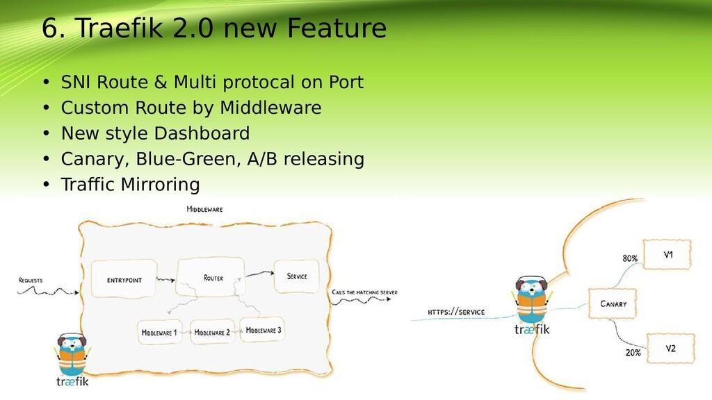 6. Traefik 2.0 new Feature • SNI Route & Multi ...