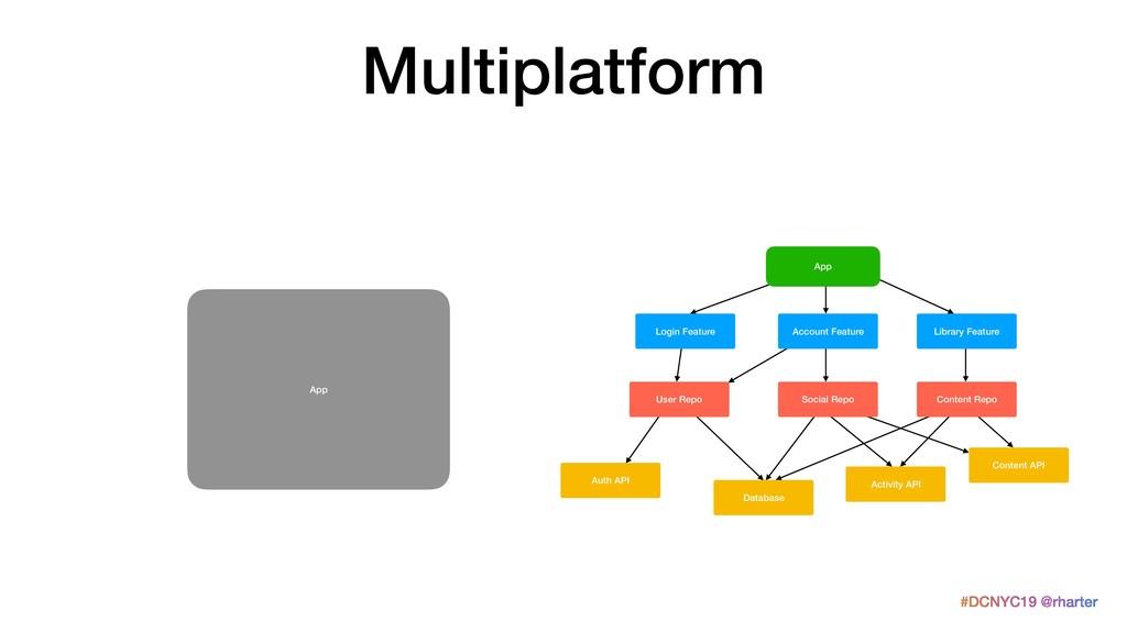 #DCNYC19 @rharter Multiplatform Auth API Databa...