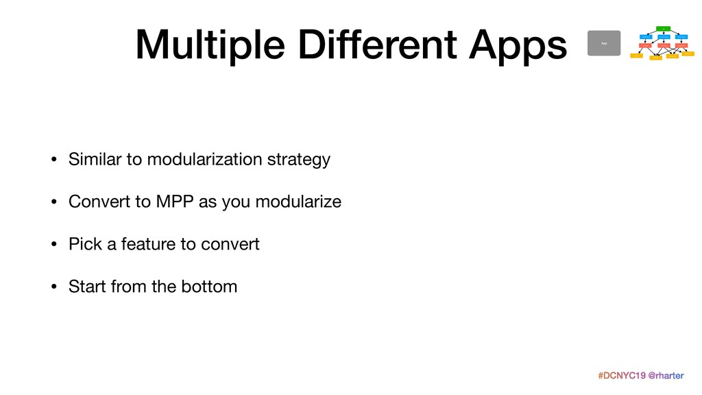 #DCNYC19 @rharter Multiple Different Apps • Sim...