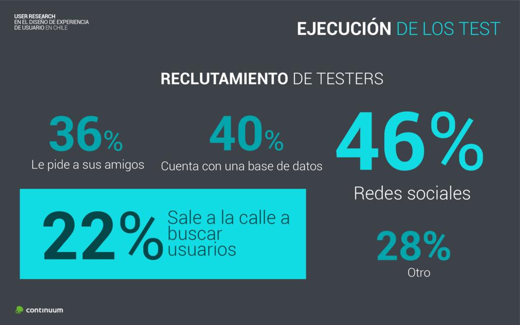 36% RECLUTAMIENTO DE TESTERS USER RESEARCH EN ...
