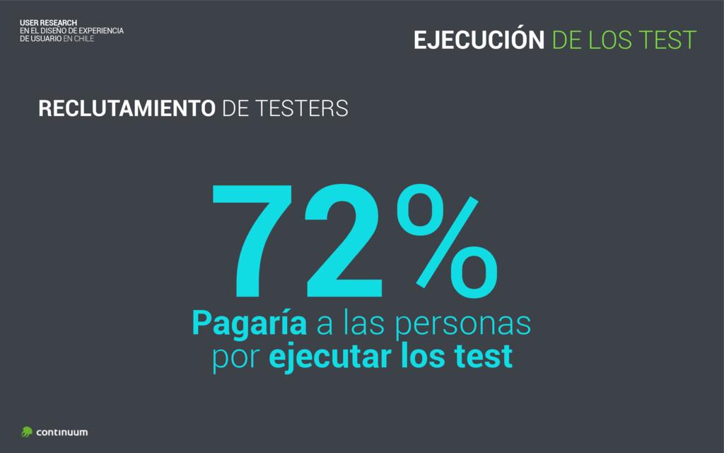 RECLUTAMIENTO DE TESTERS USER RESEARCH EN EL D...