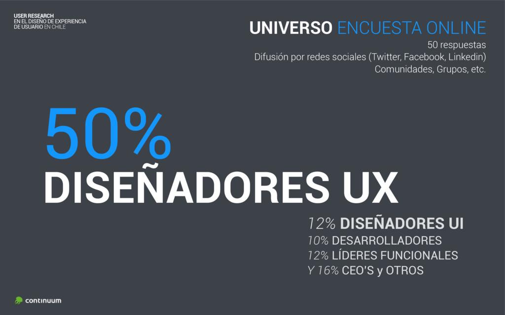 50% DISEÑADORES UX 12% DISEÑADORES UI 10% DESAR...