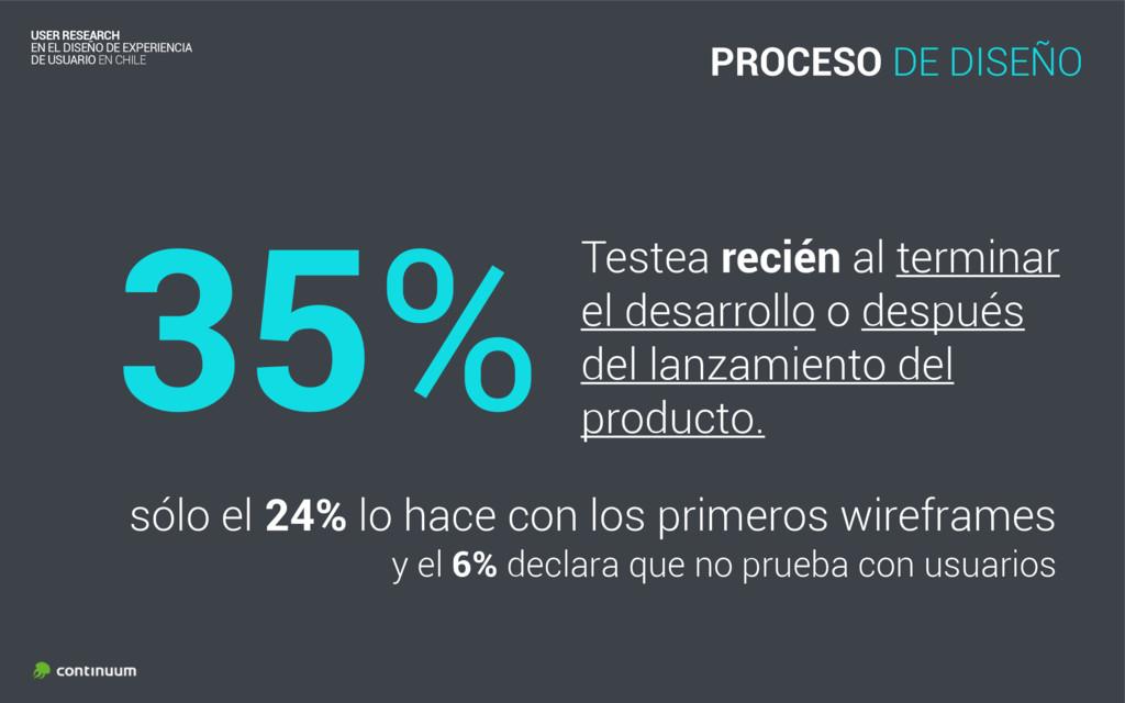 sólo el 24% lo hace con los primeros wireframes...