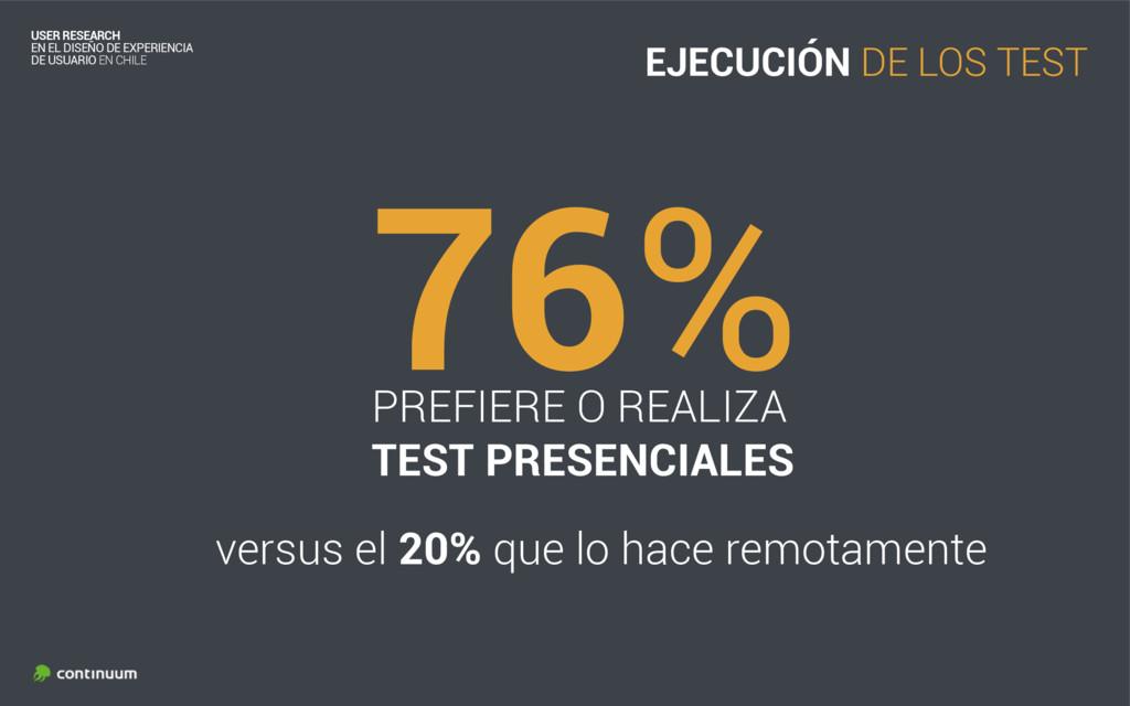 versus el 20% que lo hace remotamente PREFIERE ...