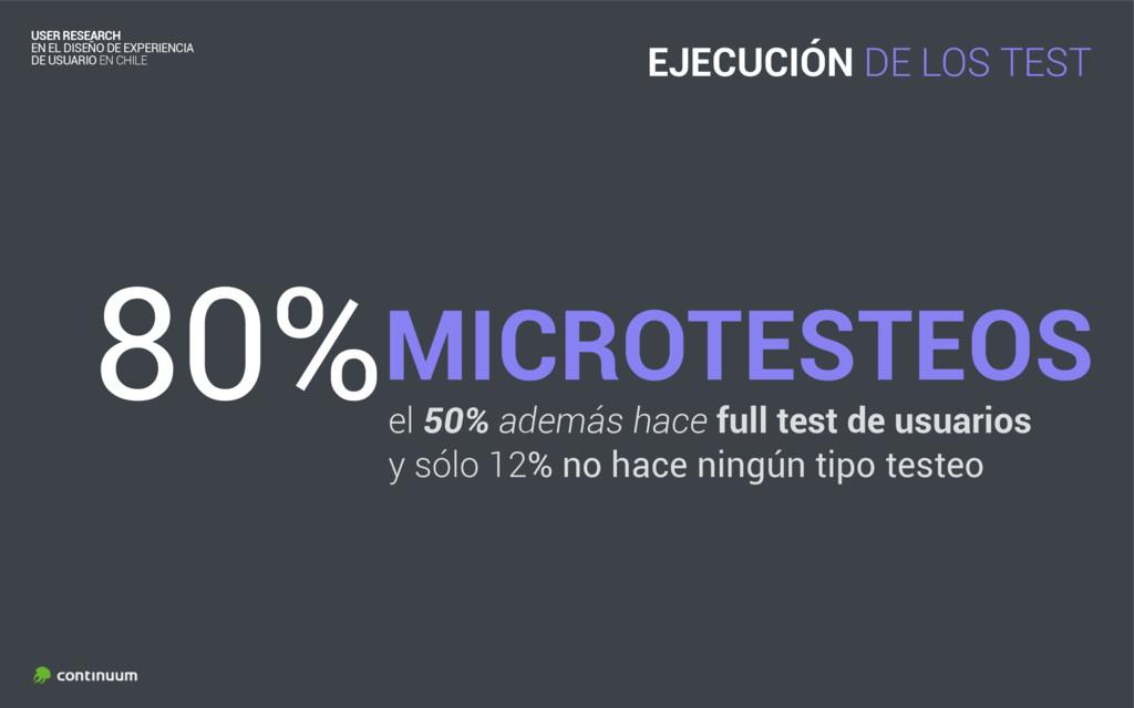 80%MICROTESTEOS el 50% además hace full test de...