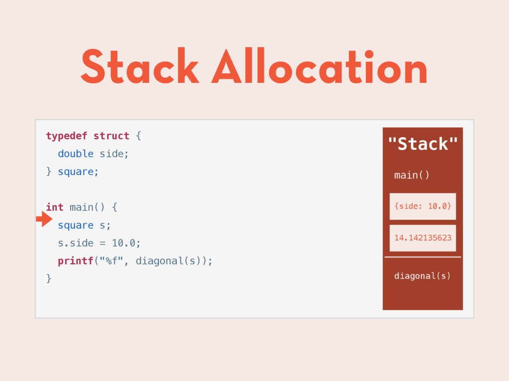 Stack Allocation typedef struct { double side; ...