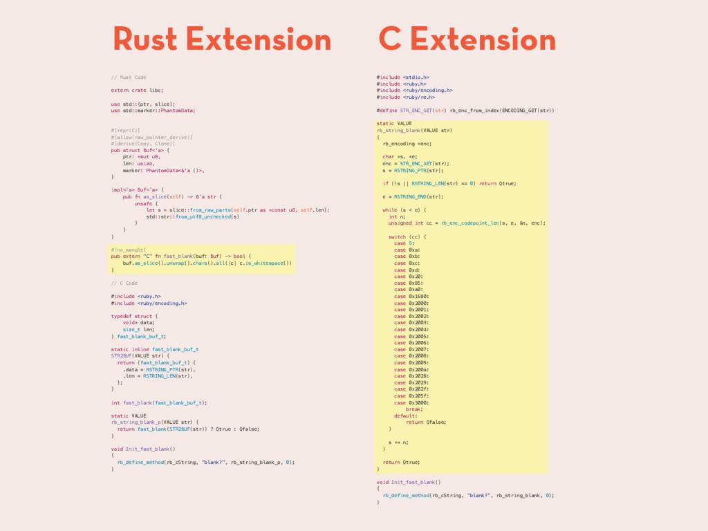 // Rust Code extern crate libc; use std::{ptr, ...
