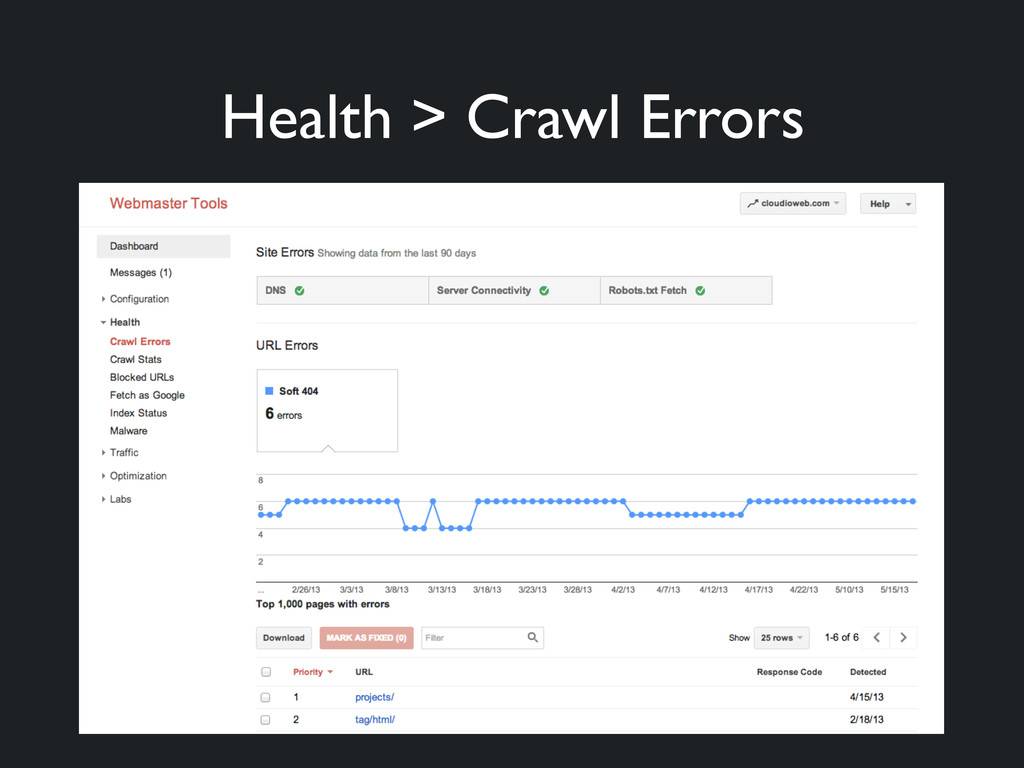 Health > Crawl Errors