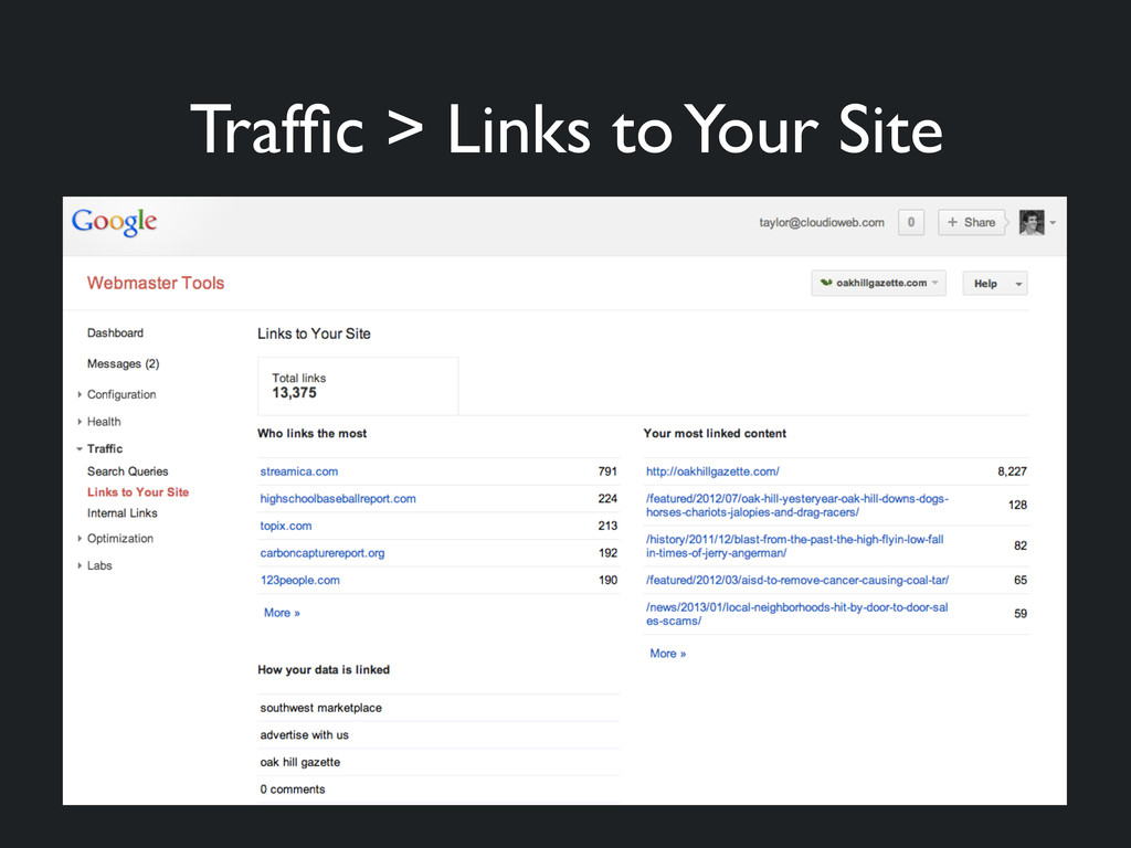 Traffic > Links to Your Site
