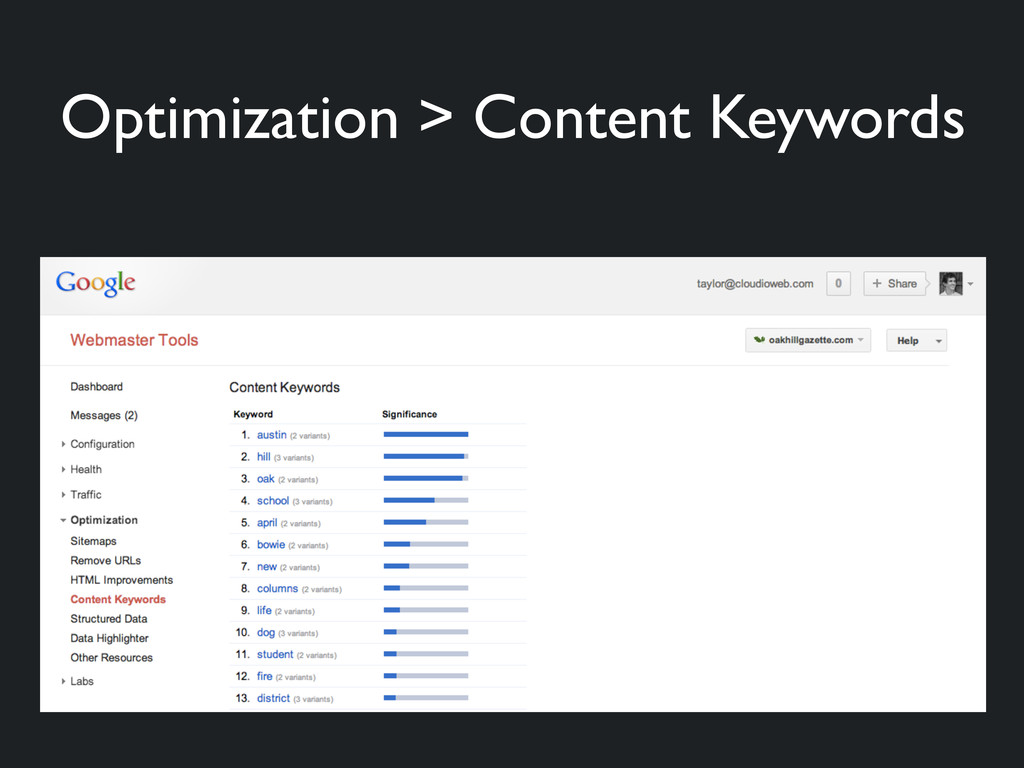 Optimization > Content Keywords