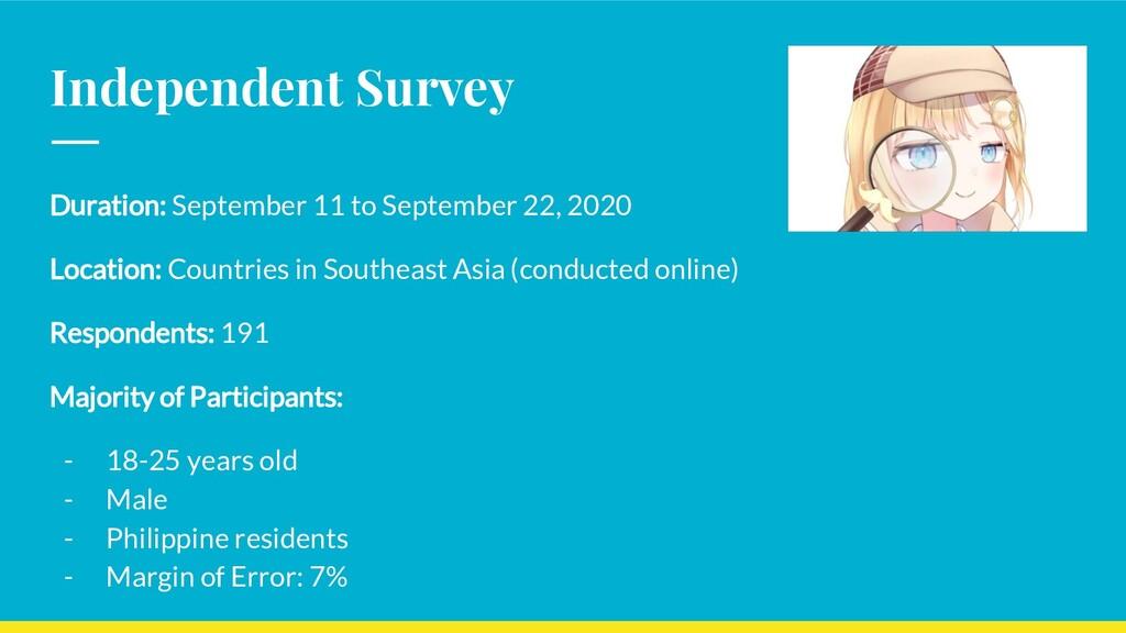 Independent Survey Duration: September 11 to Se...