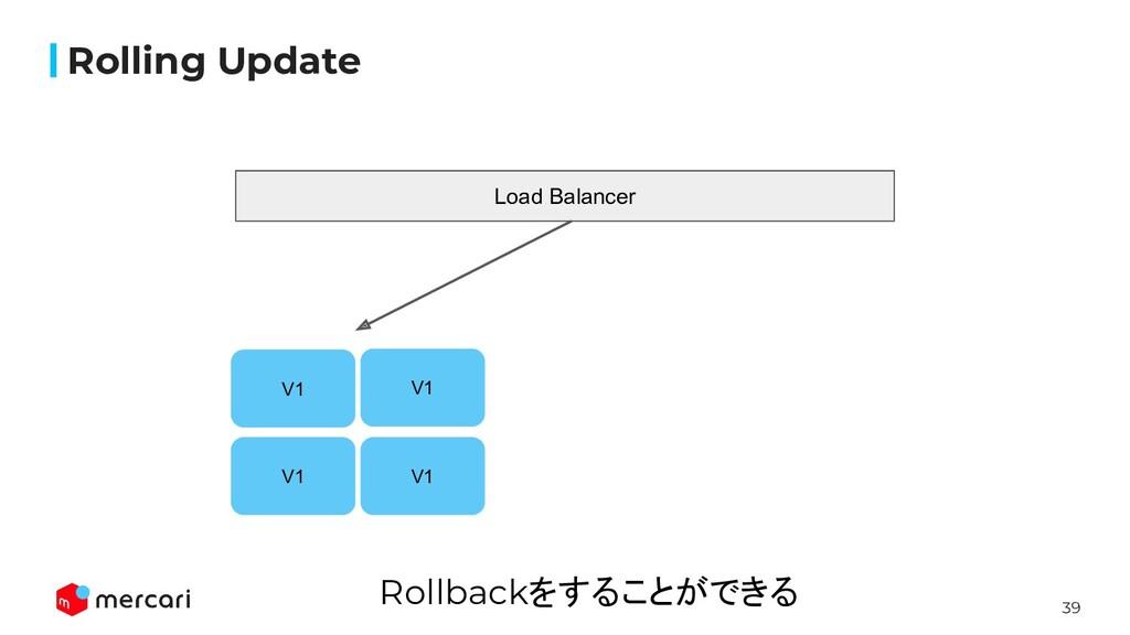 39 Rolling Update V1 V1 V1 V1 Load Balancer Rol...